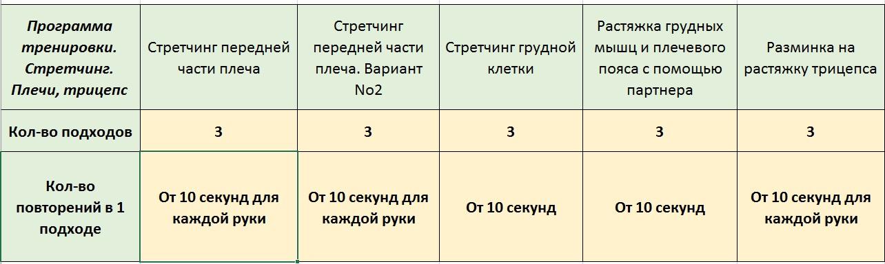 Стретчинг - плечи 1