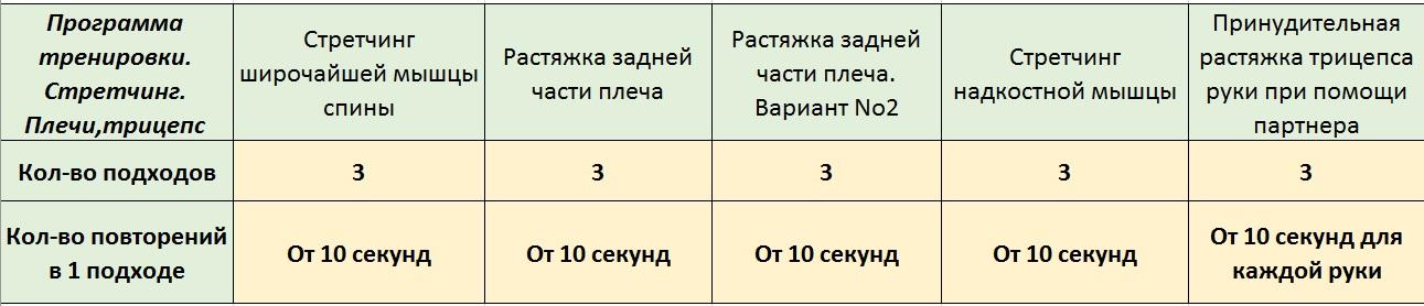 Стретчинг - плечи 2