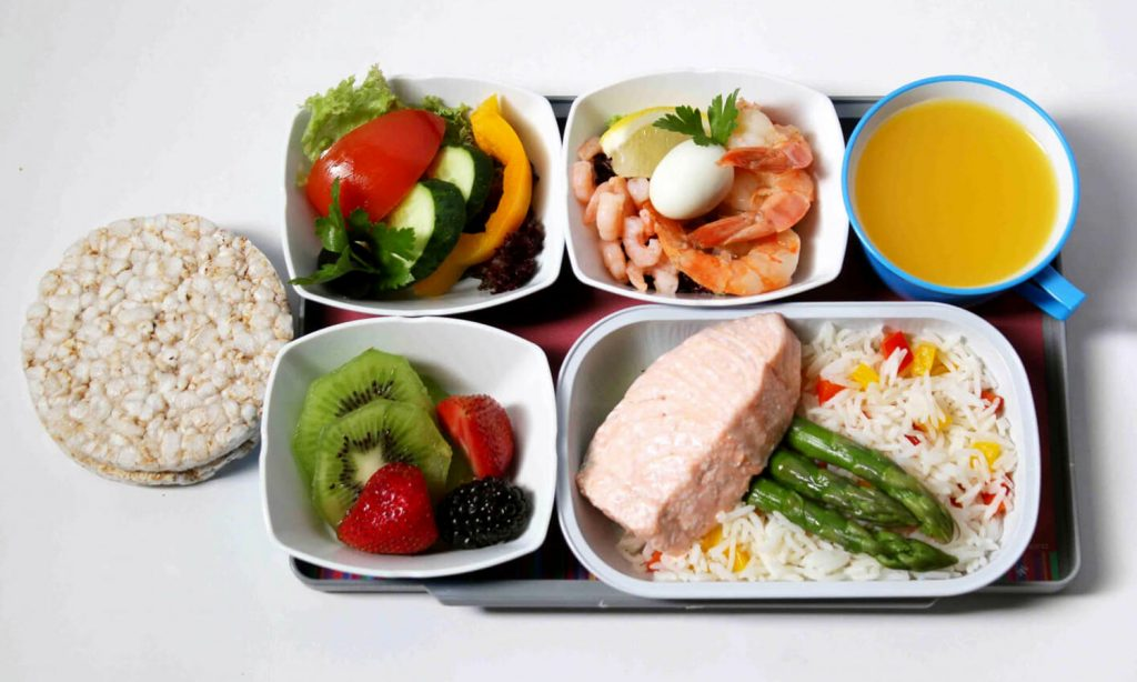 Фото правильного питания на день