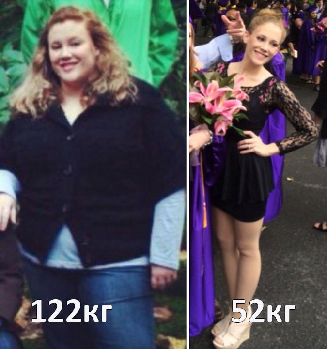 Конкурс история похудения